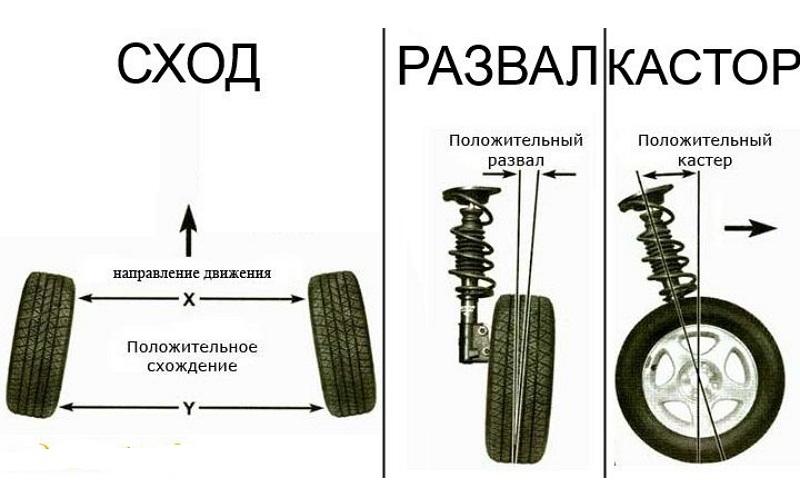 Схождение колес у киа своими руками