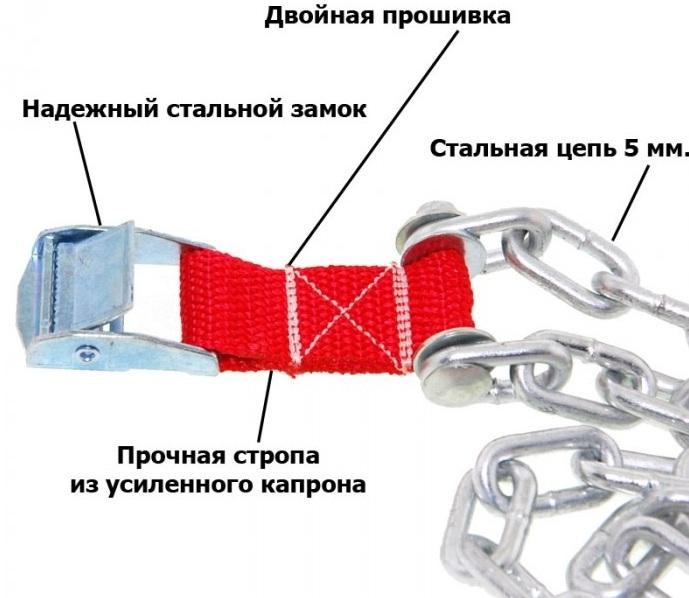 Пробуксовочные цепи
