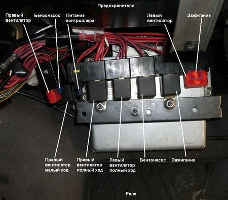 Замена предохранителей системы управления двигателем Chevrolet Niva - Как отремонтировать ВАЗ