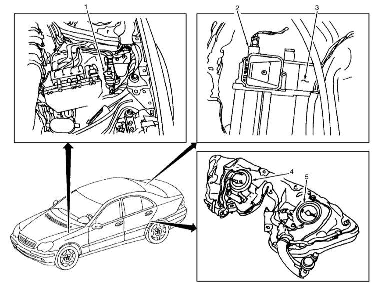 Системы снижения токсичности выпуска Mercedes-Benz W203