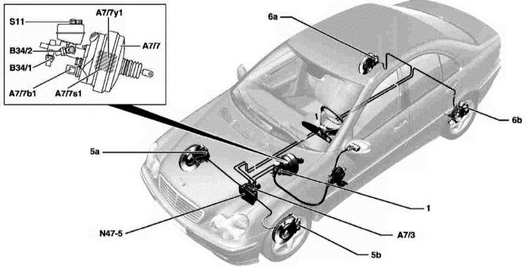 Тормозная система Mercedes-Benz W203