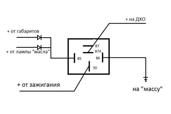 Схема дхо для классики