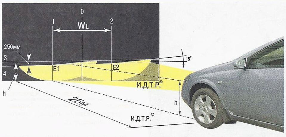 Проверка и регулировка света фар Nissan Primera 2001-2007