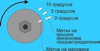 Регулировка зажигания ВАЗ-2106