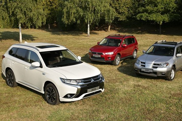 Статистика реализации Mitsubishi Outlander в России