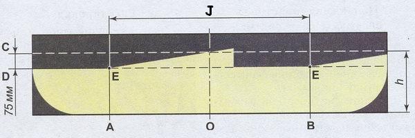 регулировка пучков света фар на автомобиле ваз 2107