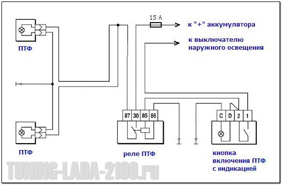 Схема положения противотуманных фар